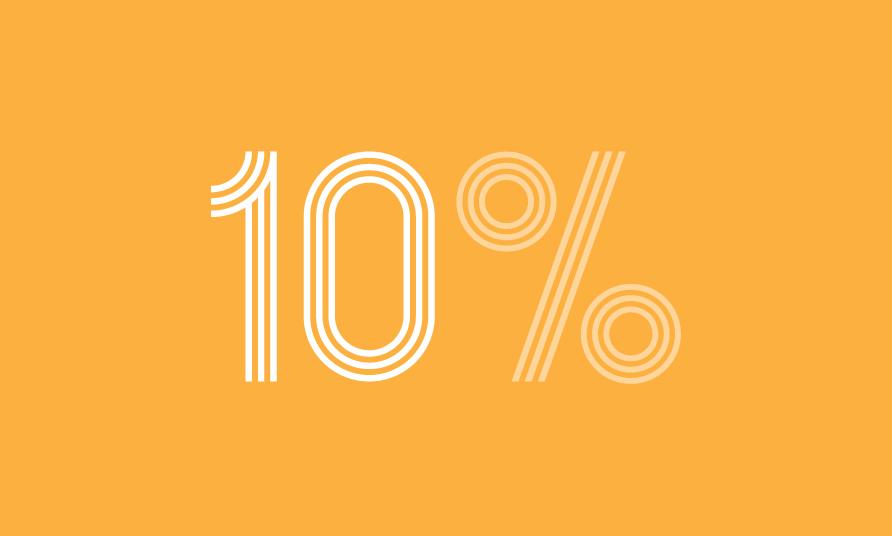 10% Reducere la analize in fiecare vineri